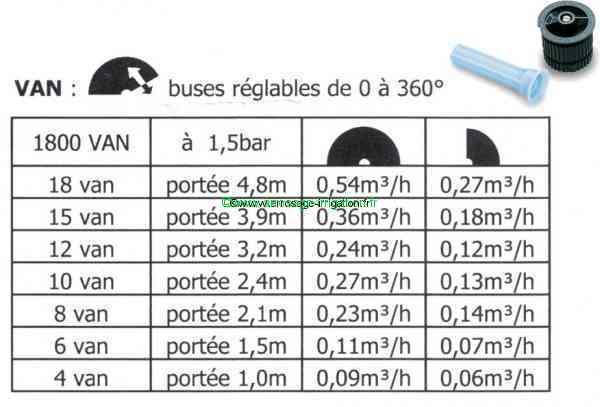 buses tuy res escamotables rain bird van r glable. Black Bedroom Furniture Sets. Home Design Ideas