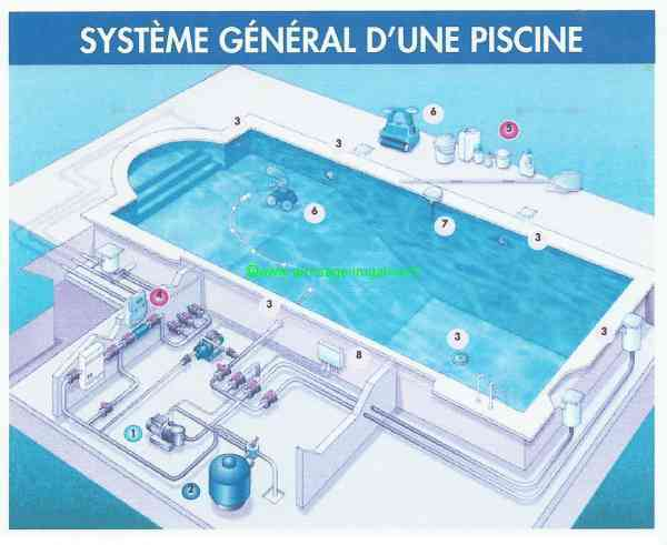 Kit piscines coque polyester fabriquant piscine for Technique piscine systeme