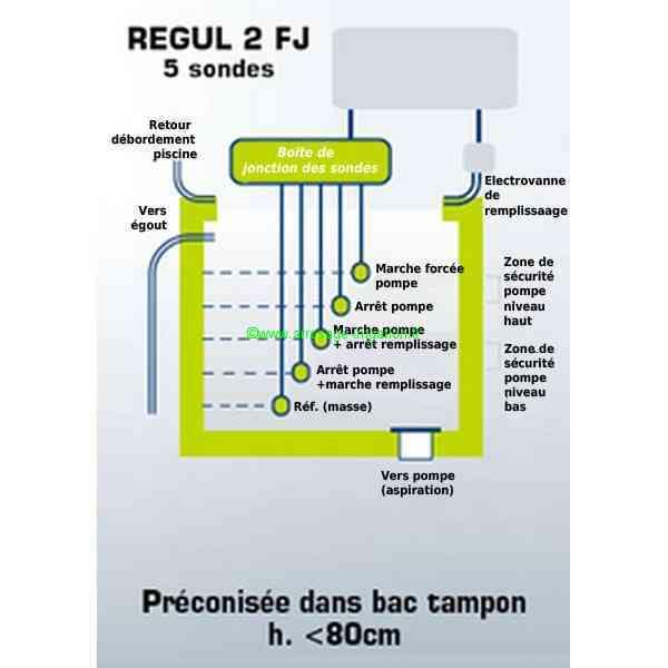 Coffret electrique filtration electricite piscine achat for Bac filtration piscine