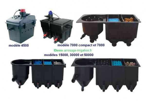 Accessoires de filtration bassins fontaines filtration for Accessoires de bassin